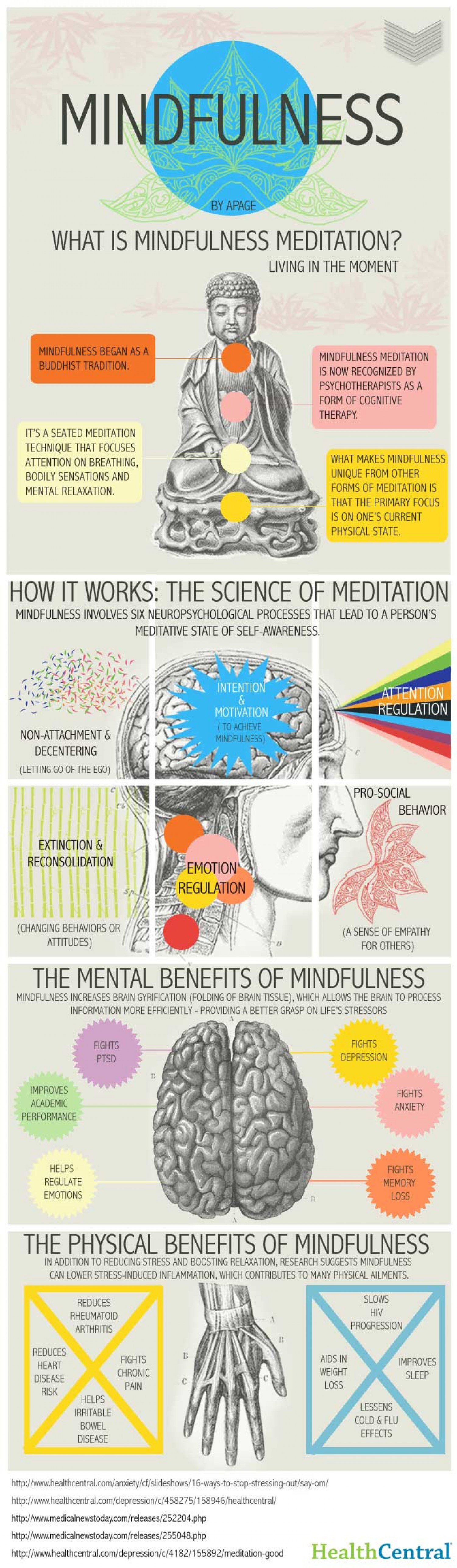 Mindfulness Form of Cognitive Therapy